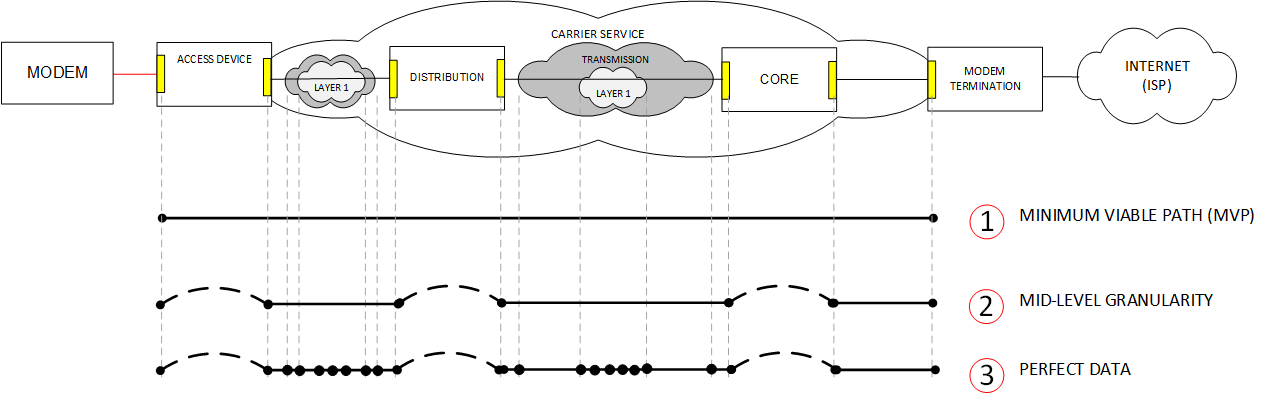 Network layer diagram v1 passionate about oss and bss network layer diagram v1 ccuart Image collections